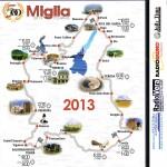 500 Miglia 2013 B