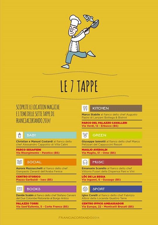 Franciacortando 2014 Le Tappe