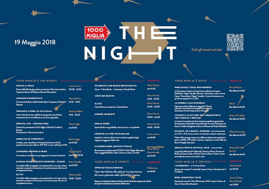 1000 Miglia The Night a Brescia