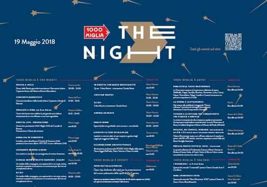 1000 Miglia The Night a Brescia