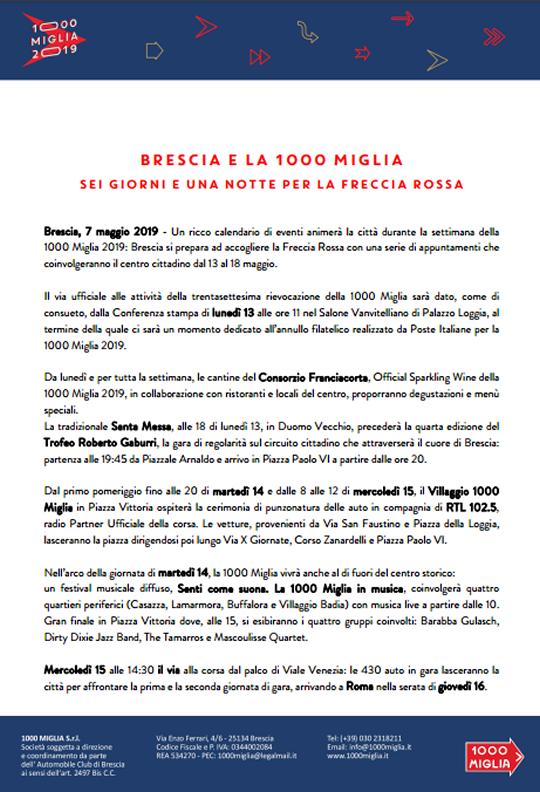 Brescia e la 1000 Miglia